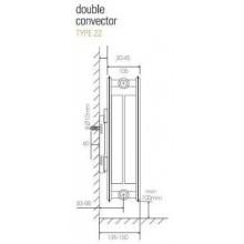 Панелeн радиатор PKKP тип 22 / 300
